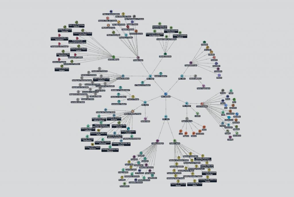 metamap-1588-REL-Taxonomy-v4-05_26_2015